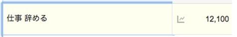 仕事 辞めるの月間検索数