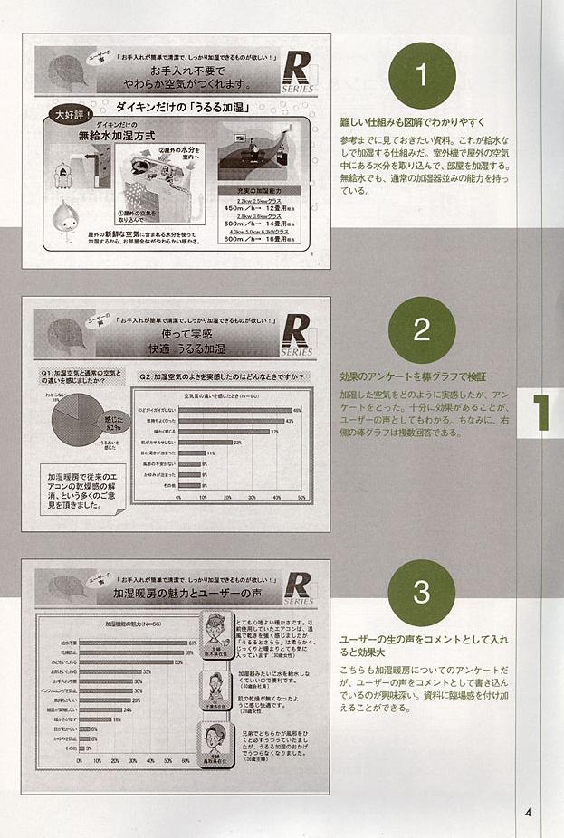 『あのヒット商品のナマ企画書が見たい!』戸田覚 立ち読み2