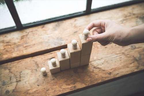 4モデリングの実践|短時間で成功者になれる4ステップ